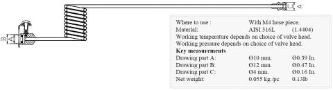 Keofitt M4 Sampling Valve Sampling Coil (400058)