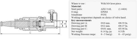 Keofitt M4 Adjustable Pressure Relief Valve (400059)
