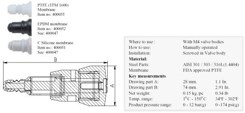 Keofitt M4 type B (PTFE) Sampling Valve Head (405547)