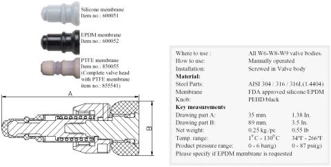 Keofitt W9 type H Sampling Valve Head (600041)