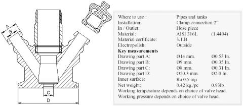 Keofitt W9 type C /NA Sampling Valve Body (850021)