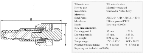 Keofitt W9 type K (PTFE) Sampling Valve Head (855542)