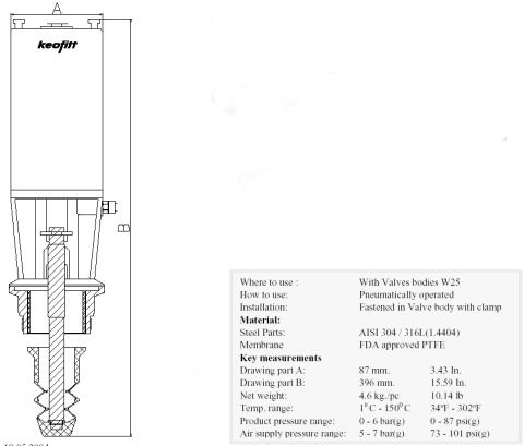 Keofitt W25 type N Sampling Valve Head (875544)