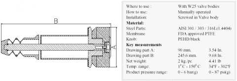 Keofitt W25 type B Sampling Valve Head (875547)