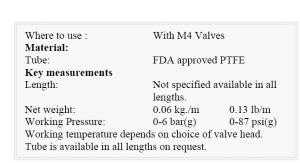Keofitt M4 Sampling Valve PTFE Tubing (900048)